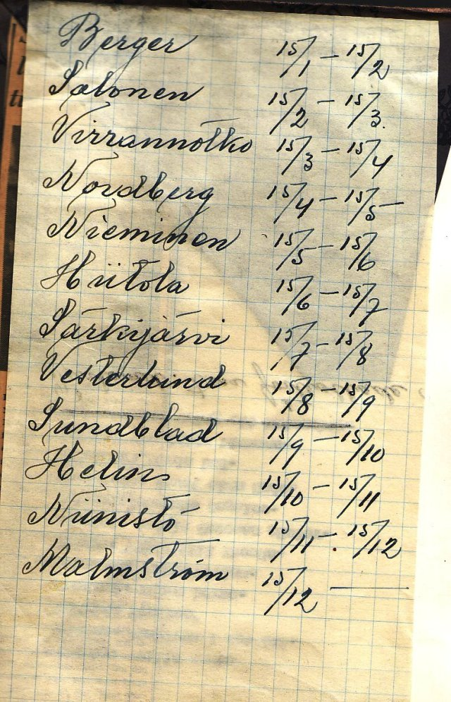 Lukuaikaa kullekin kirjalle oli peräti kuukausi. Pääasiassa hankittiin kaunokirjallisuutta, myös muista kielistä lähinnä Ruotsissa käännettyä.